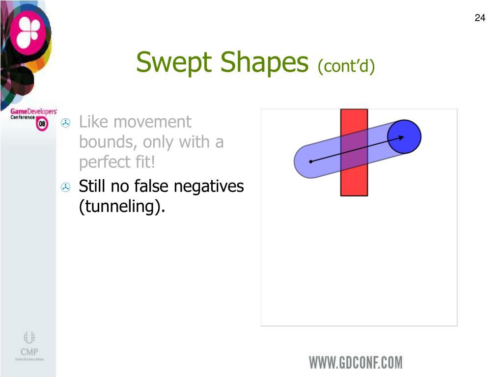 Swept Shapes