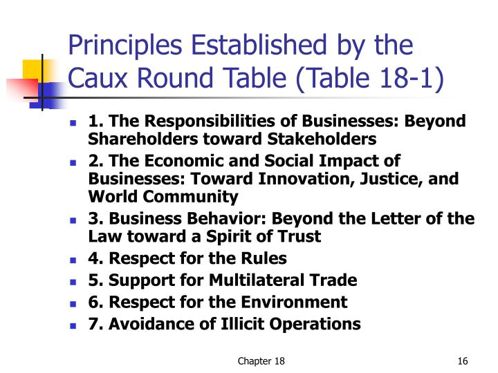 Principles Established by the Caux Round Table (Table 18-1)