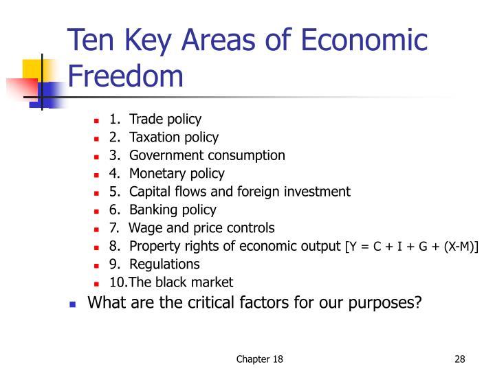 Ten Key Areas of Economic Freedom