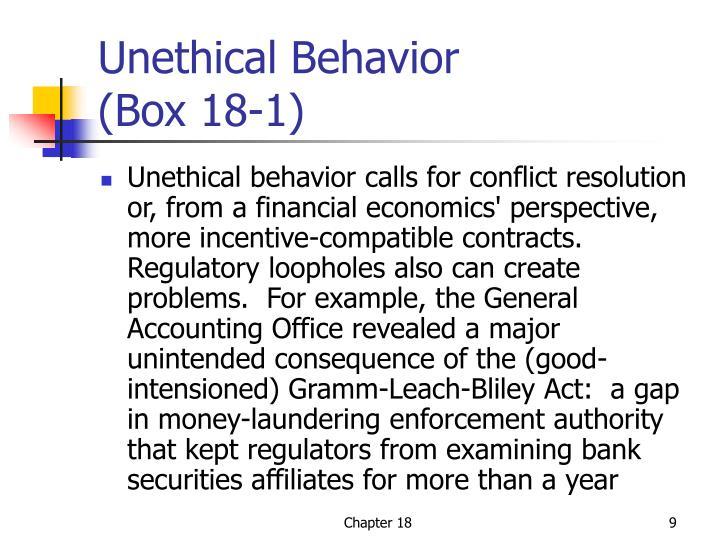 Unethical Behavior
