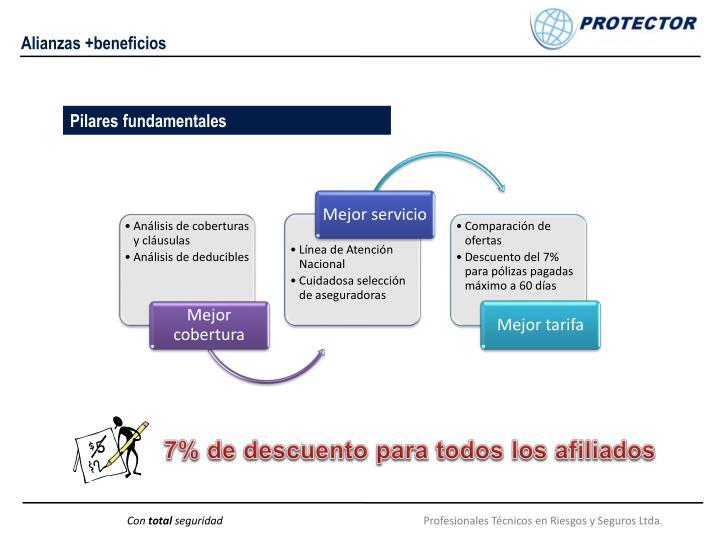 Alianzas +beneficios