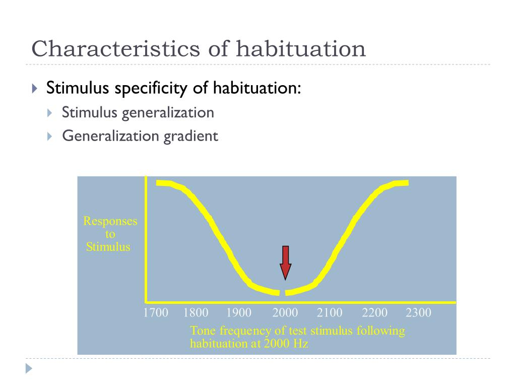 Characteristics of habituation