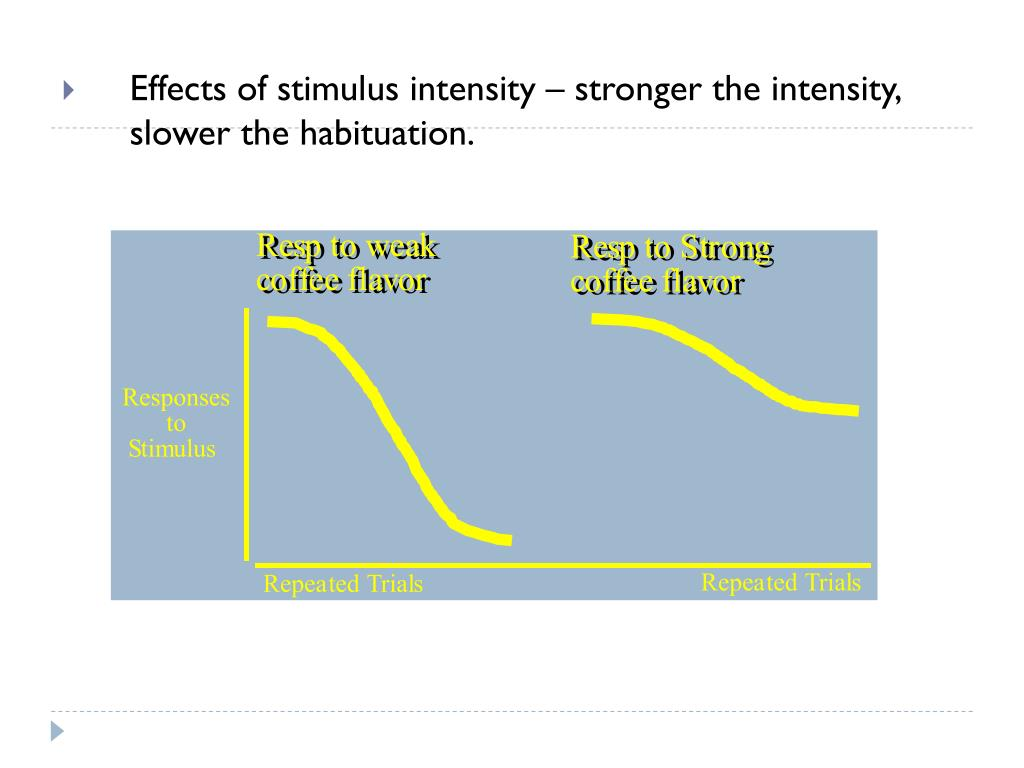 Effects of stimulus intensity – stronger the intensity, slower the habituation.