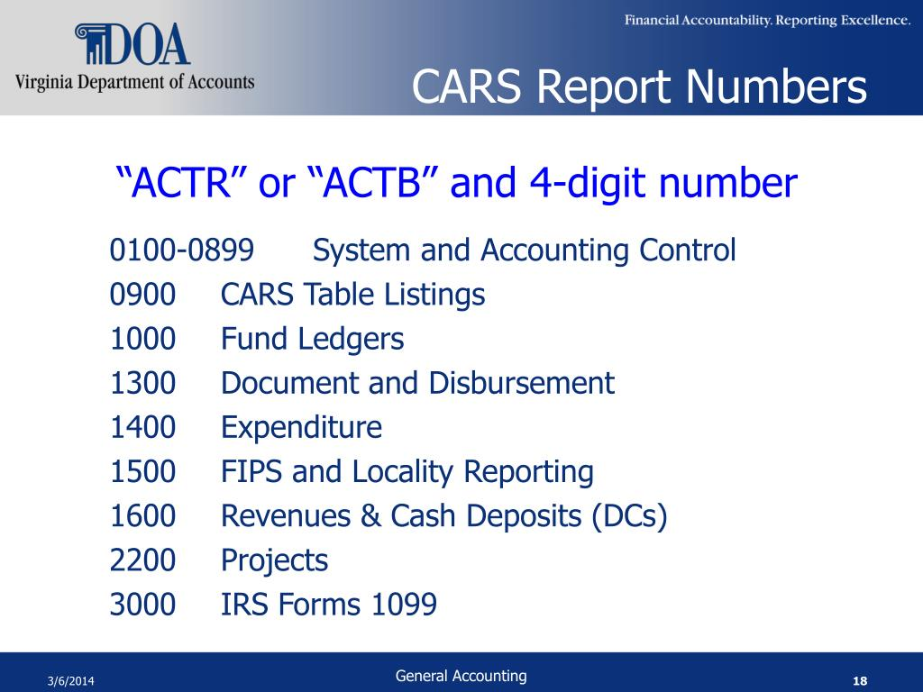 CARS Report Numbers