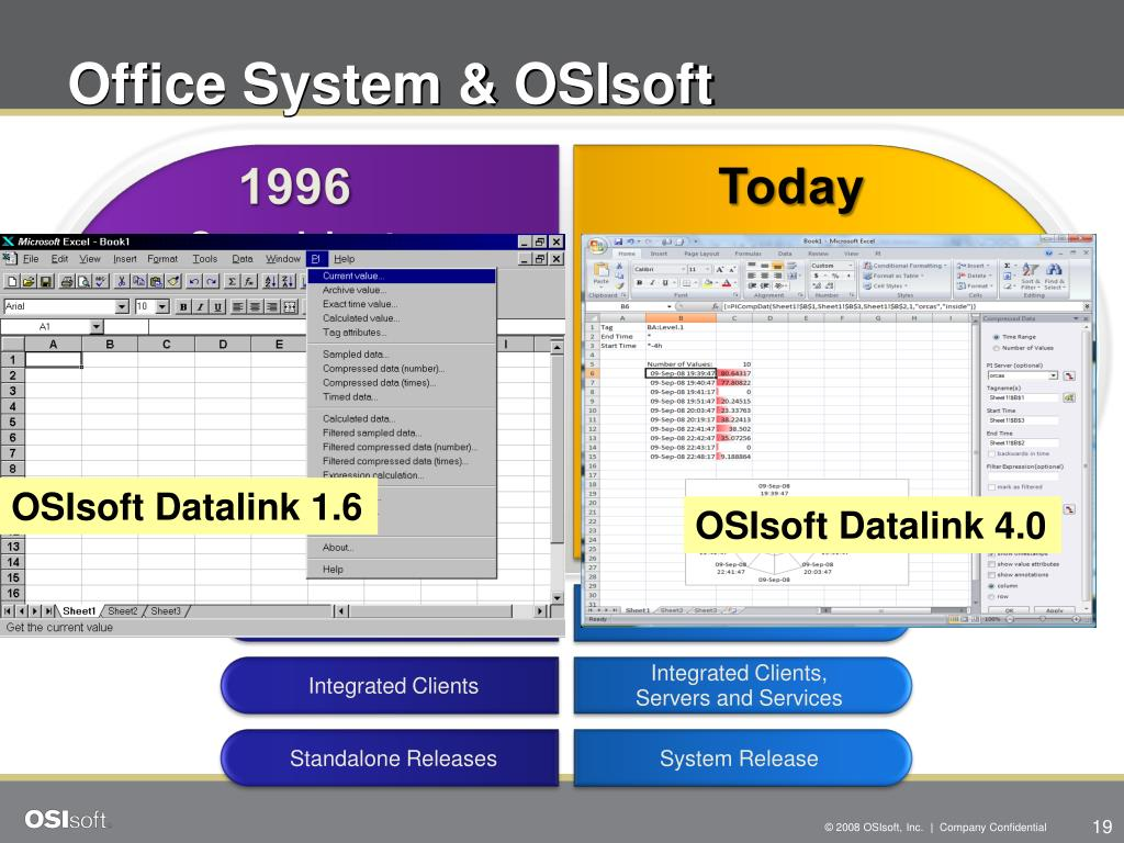 Office System & OSIsoft