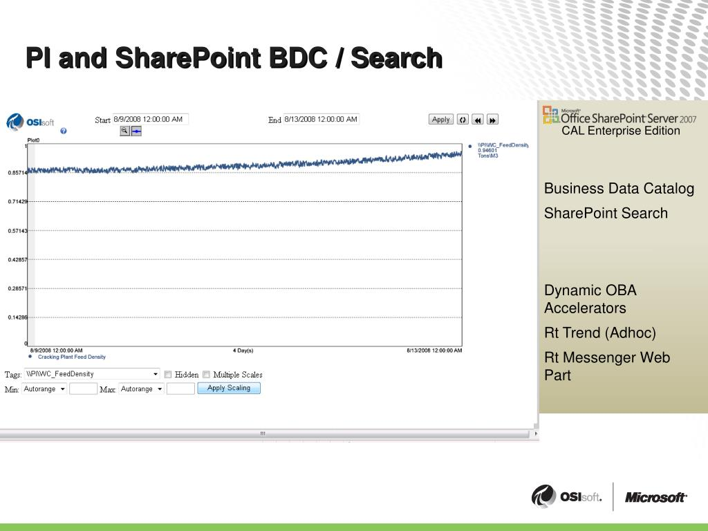 PI and SharePoint BDC / Search