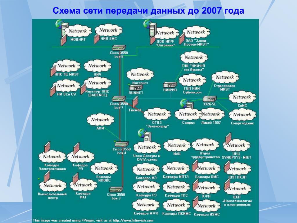 Схема сети передачи данных