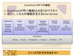 sharepoint7