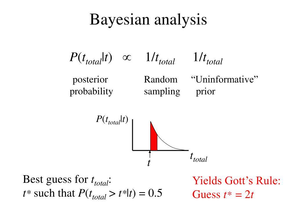 Bayesian analysis