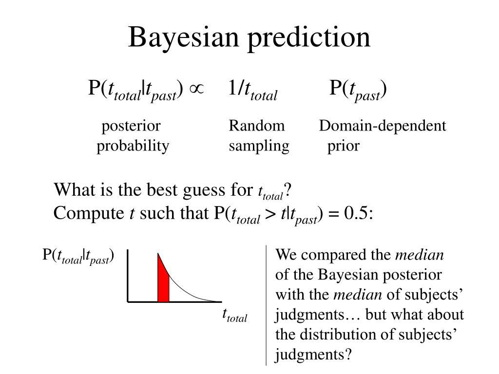 Bayesian prediction