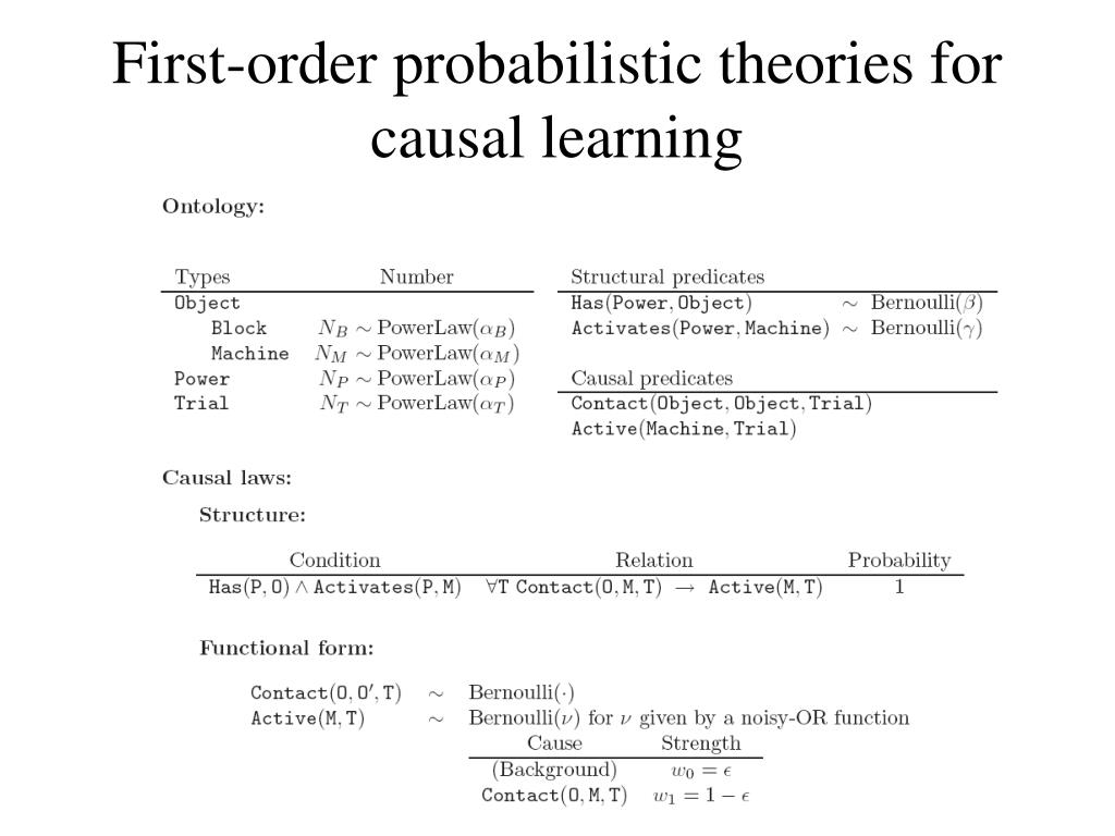First-order probabilistic theories for causal learning
