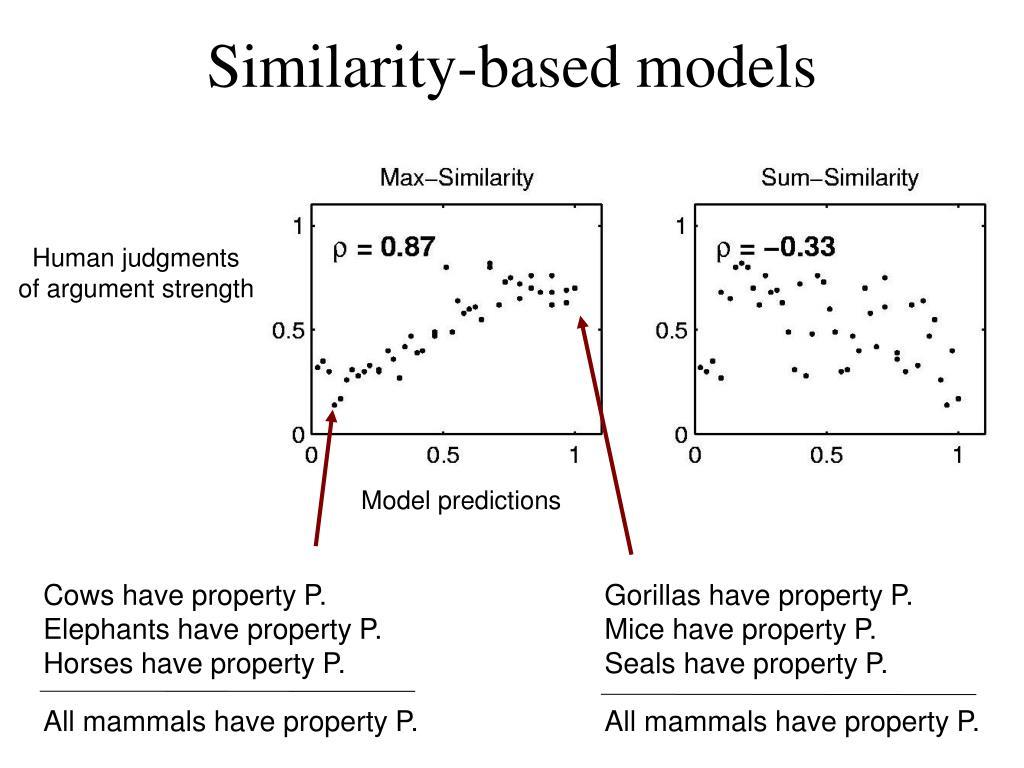 Similarity-based models