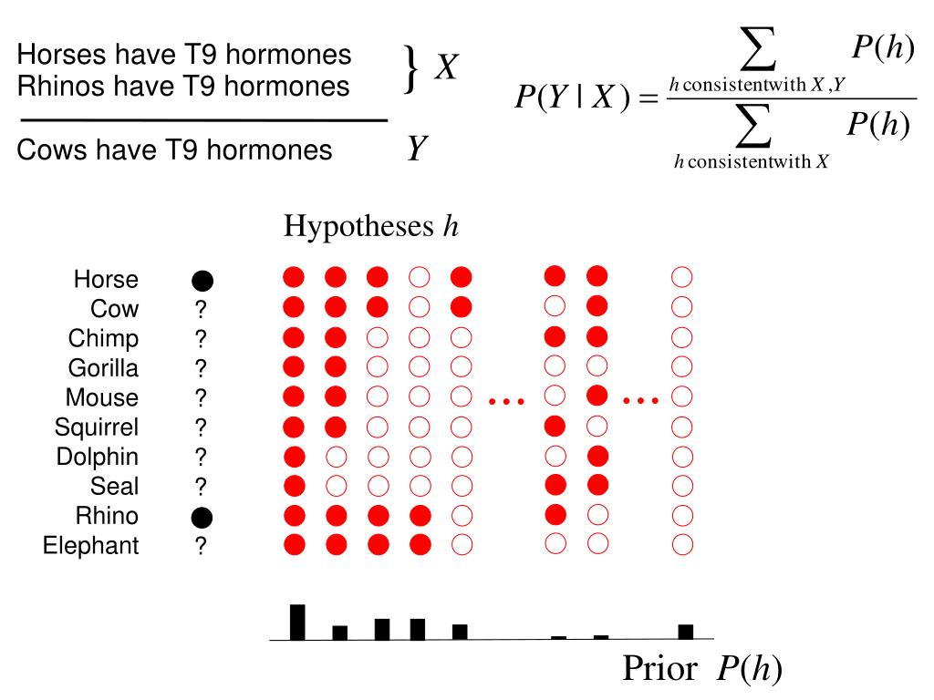Horses have T9 hormones