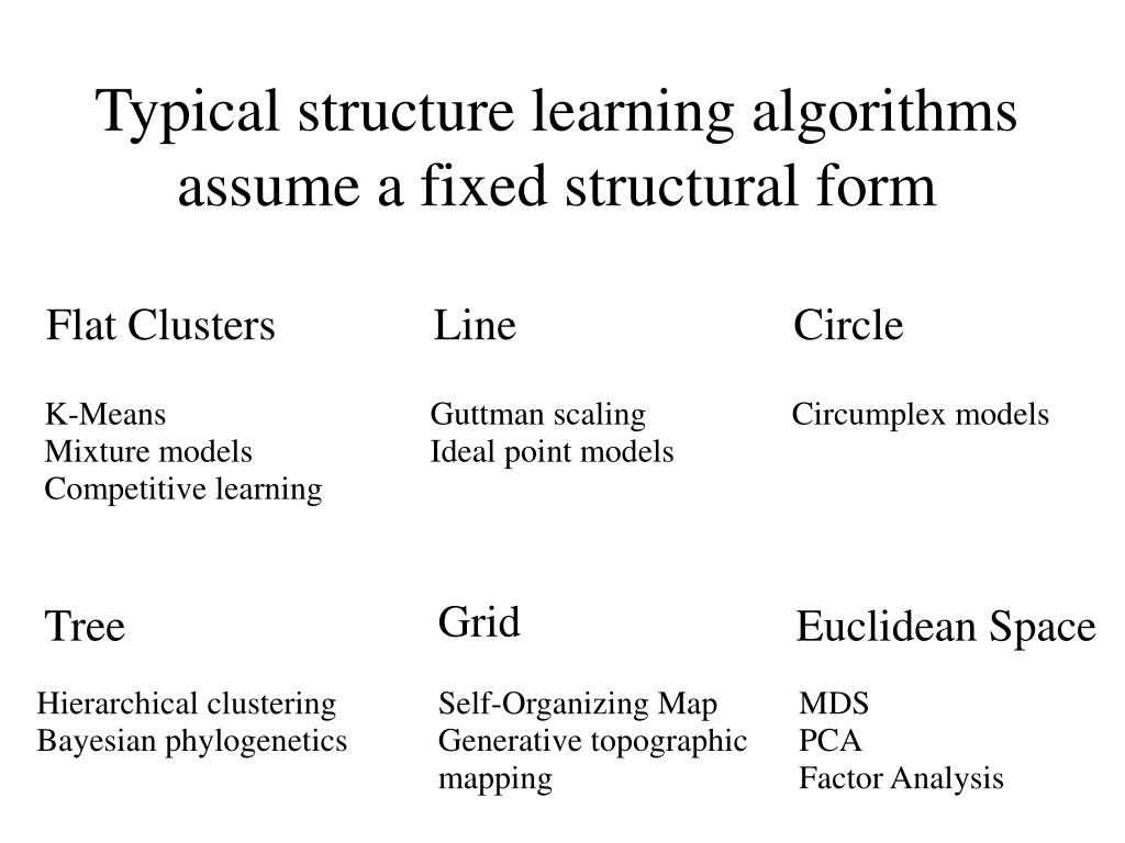 Typical structure learning algorithms assume a fixed structural form