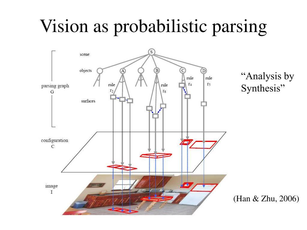 Vision as probabilistic parsing