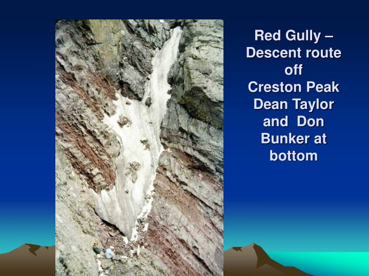 Red Gully – Descent route off
