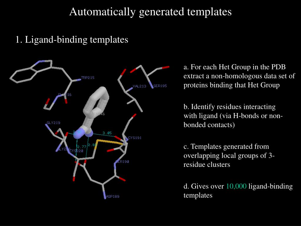 1. Ligand-binding templates