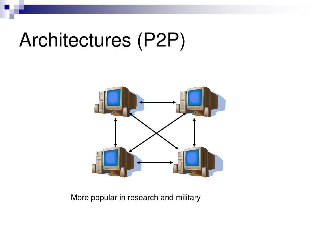 Architectures (P2P)