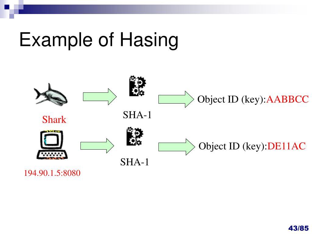 Object ID (key):