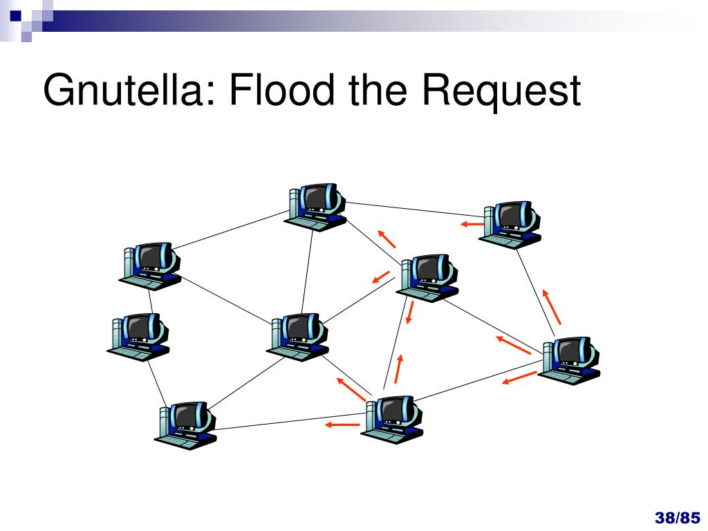 Gnutella: Flood the Request