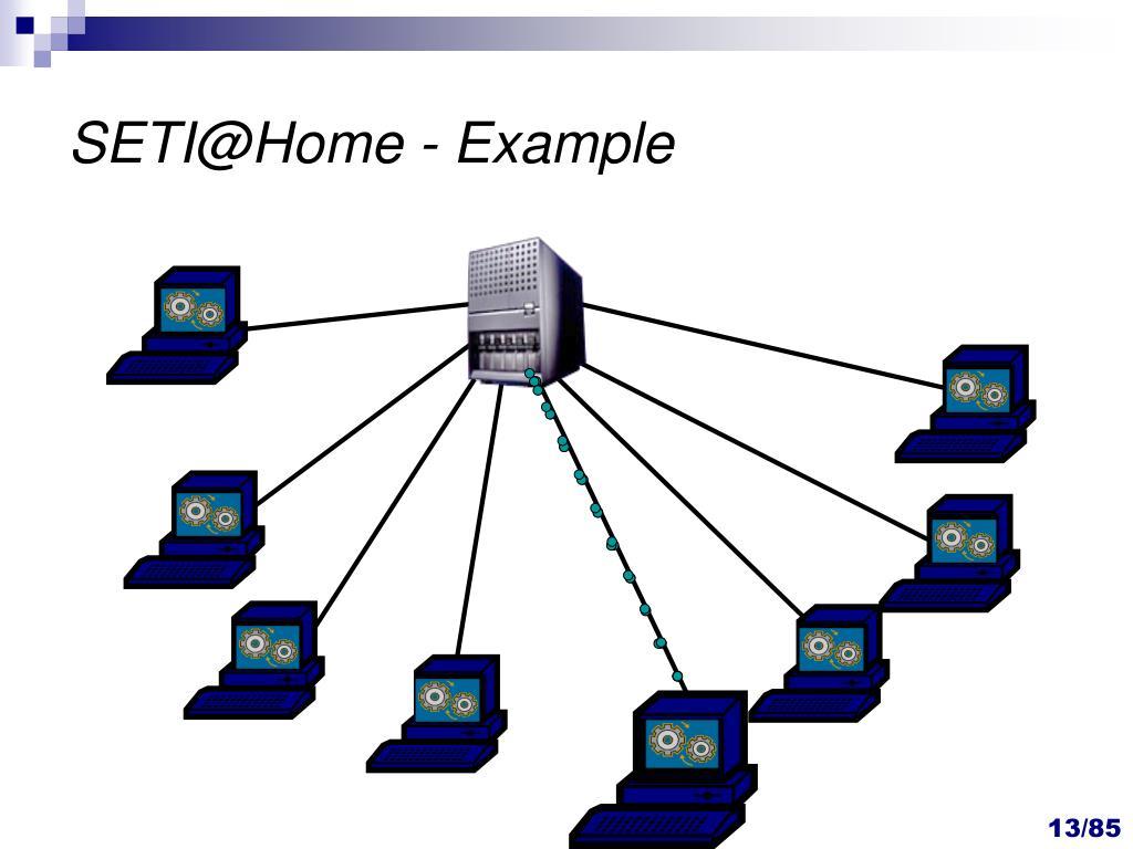 SETI@Home - Example