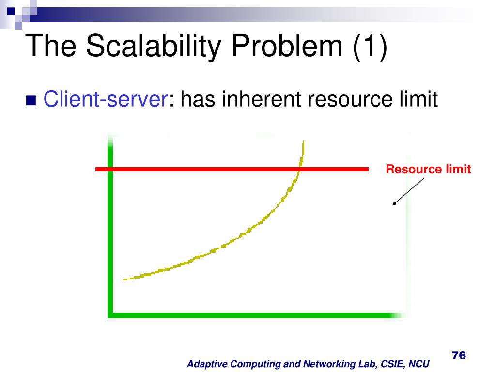 The Scalability Problem (1)