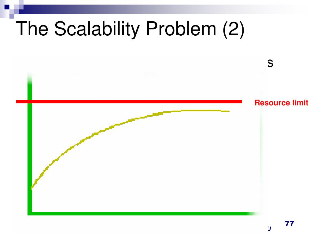 The Scalability Problem (2)