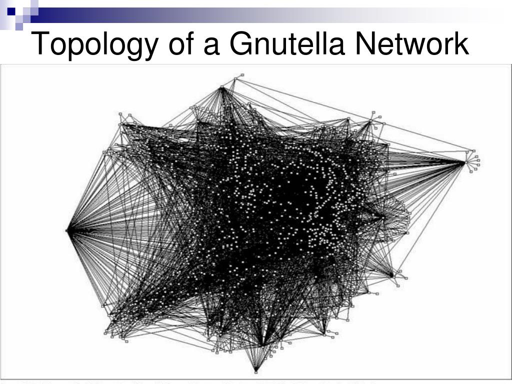 Topology of a Gnutella Network