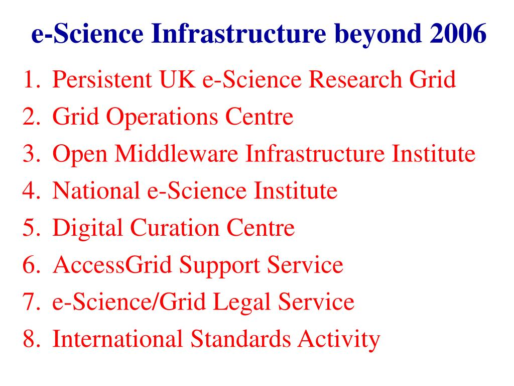 e-Science Infrastructure beyond 2006