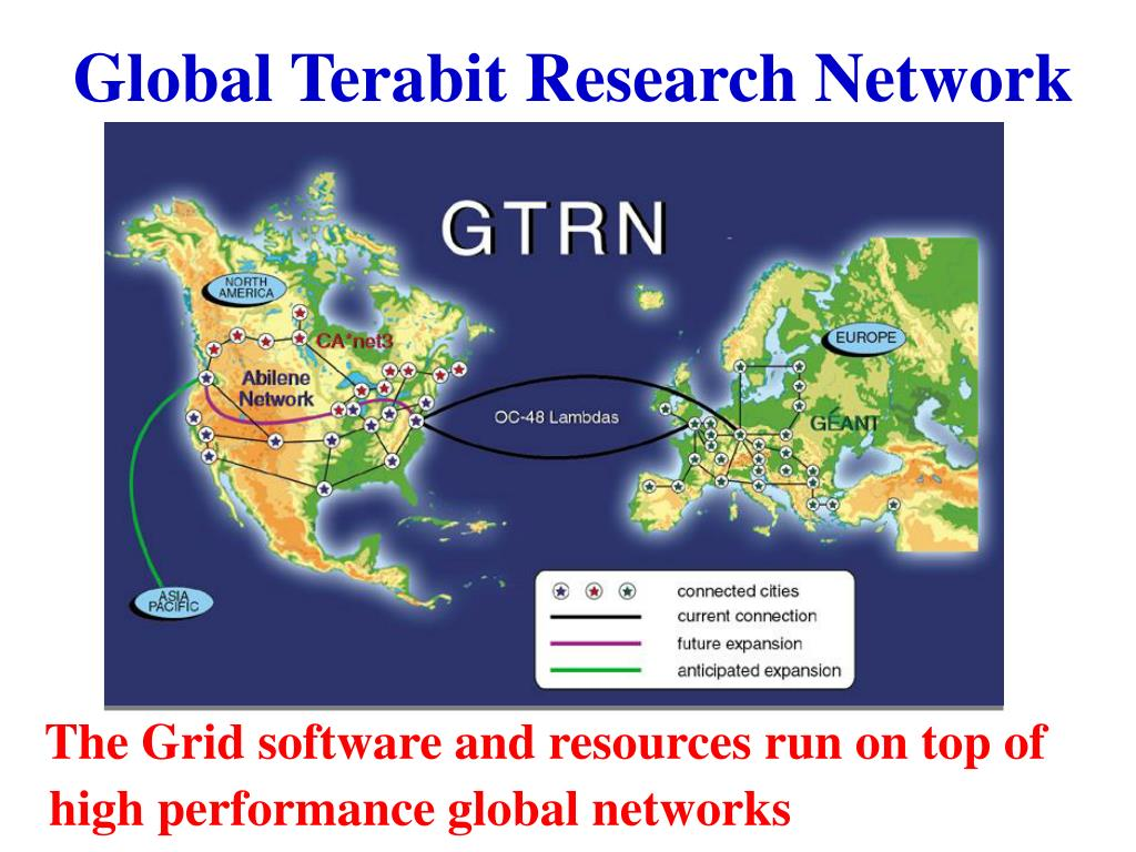 Global Terabit Research Network