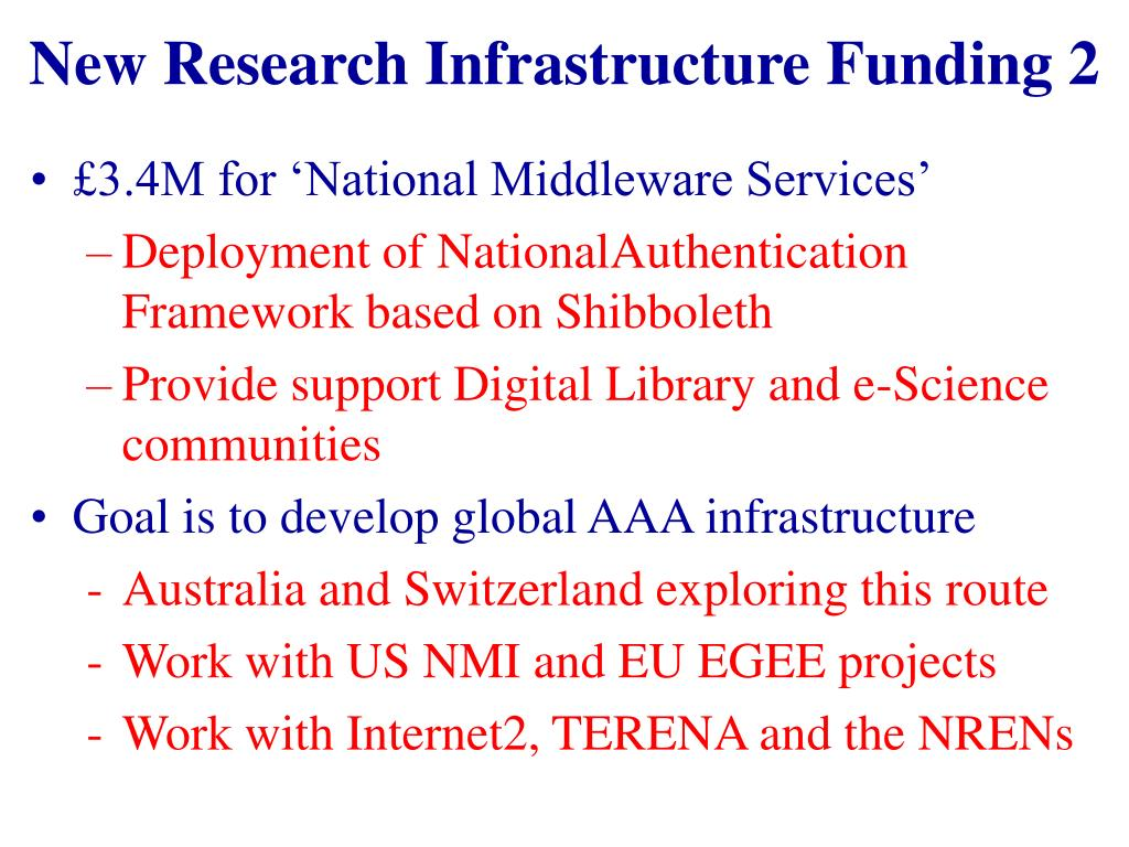 New Research Infrastructure Funding 2
