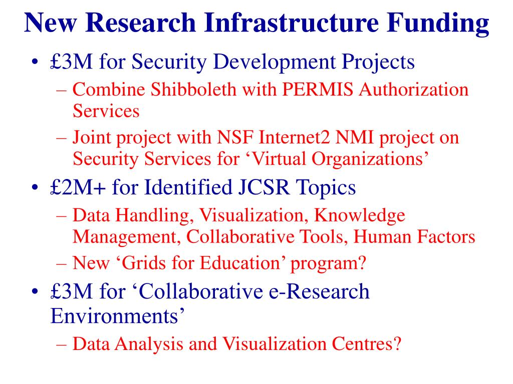 New Research Infrastructure Funding