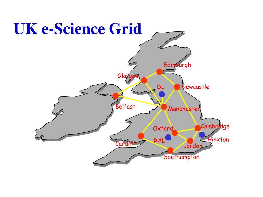 UK e-Science Grid