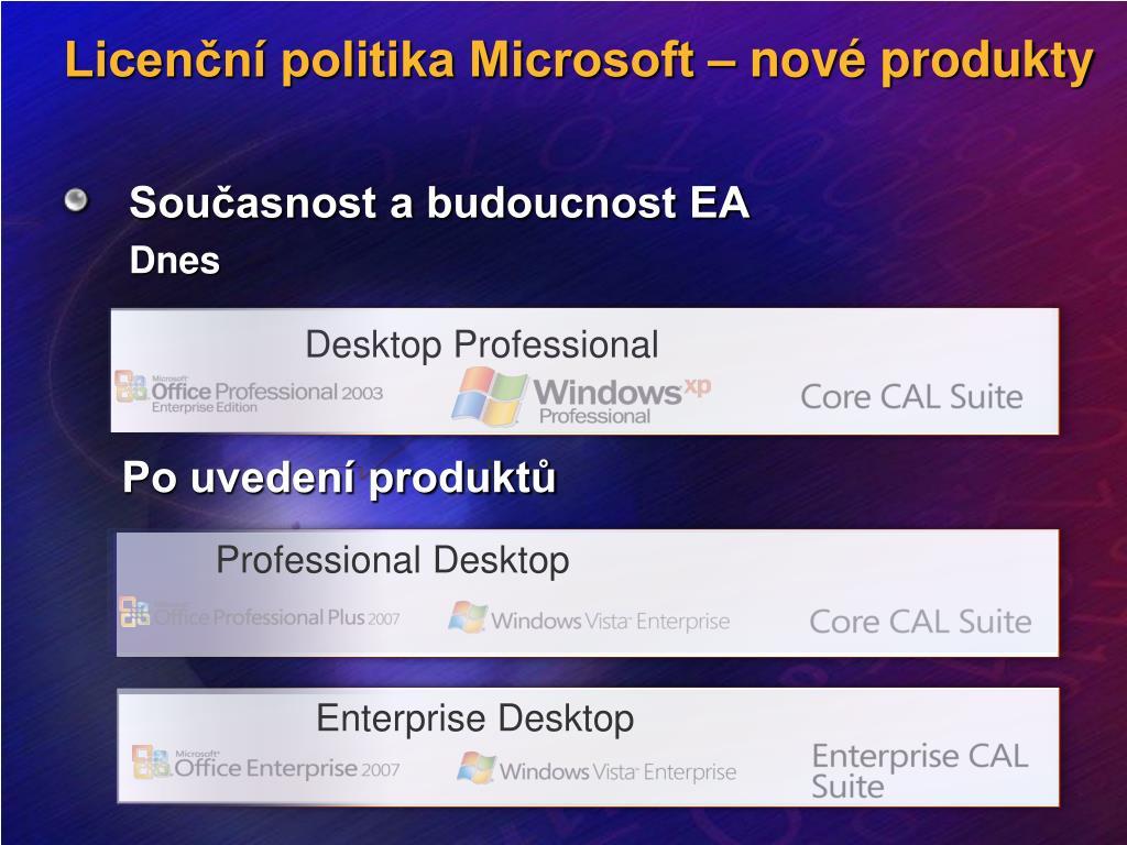 Současnost a budoucnost EA