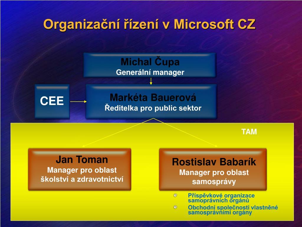 Organizační řízení v Microsoft CZ