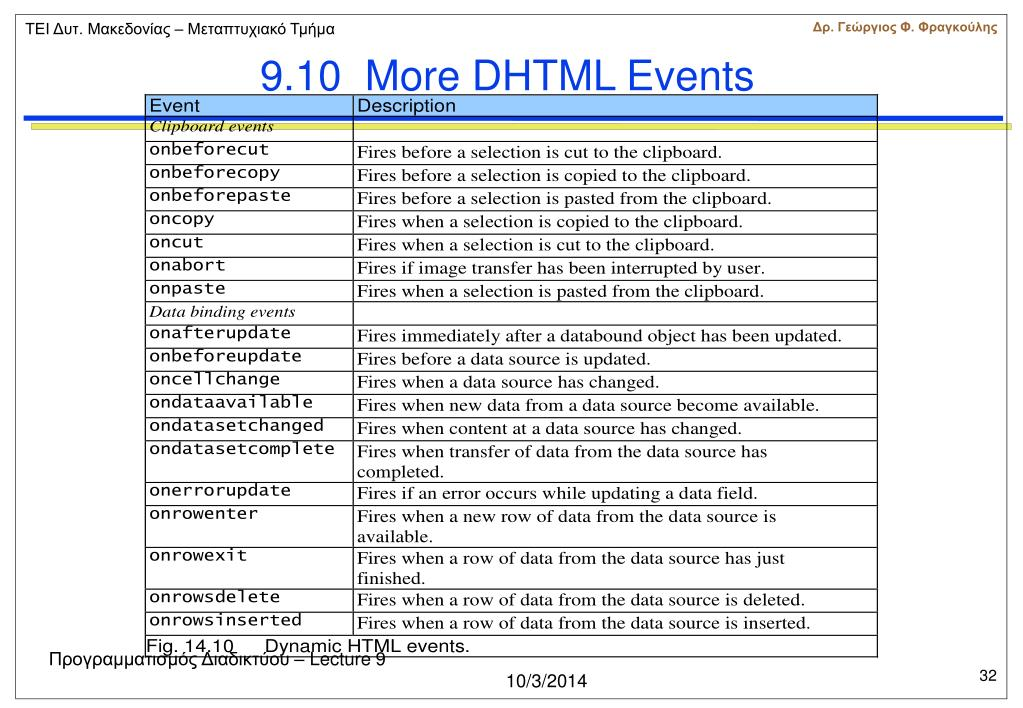 9.10More DHTML Events