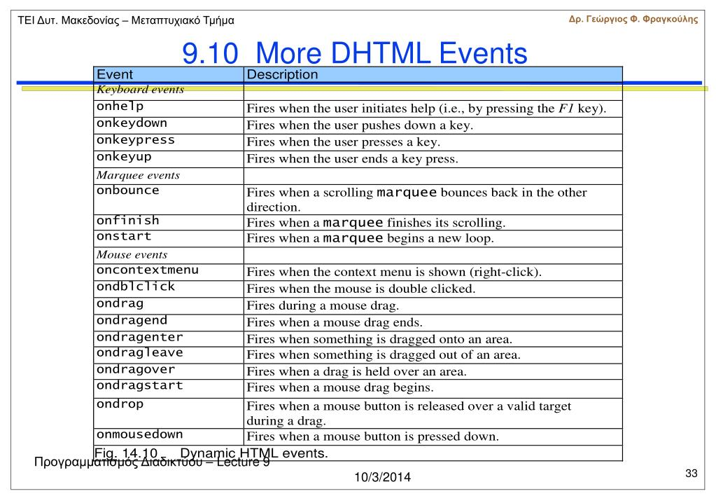 9.10  More DHTML Events