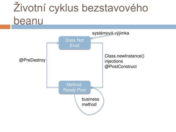 Životní cyklus bezstavového beanu