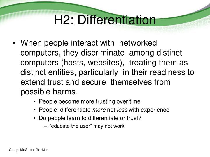 H2: Differentiation