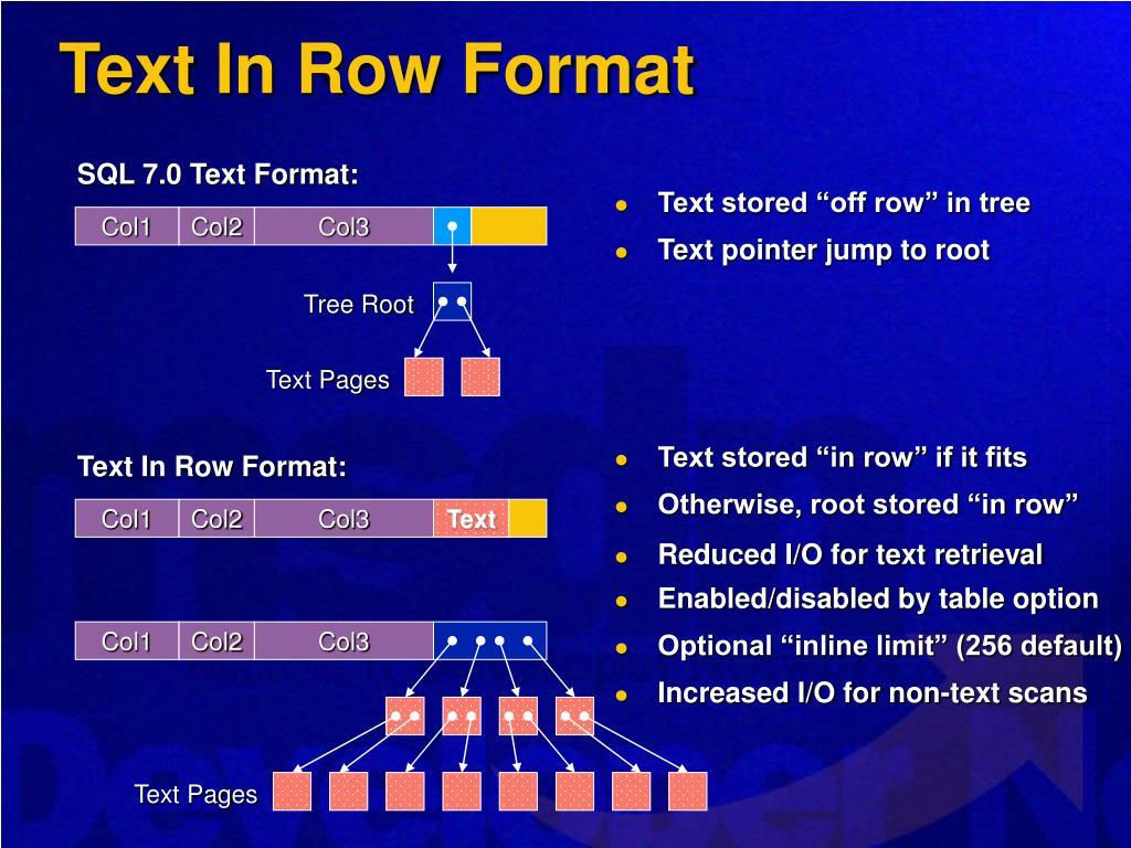 SQL 7.0 Text Format: