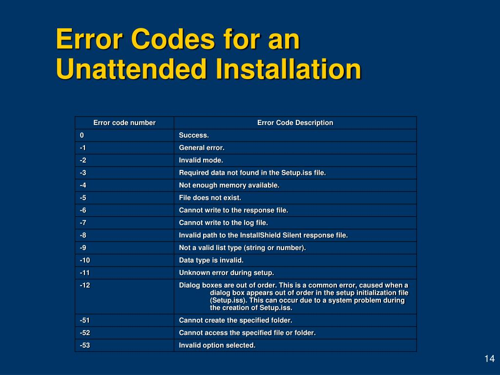 Error Codes for an Unattended Installation