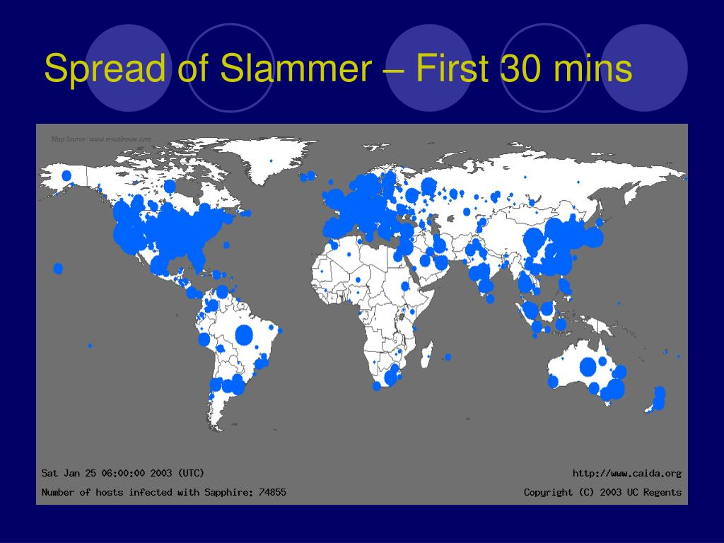 Spread of Slammer – First 30 mins
