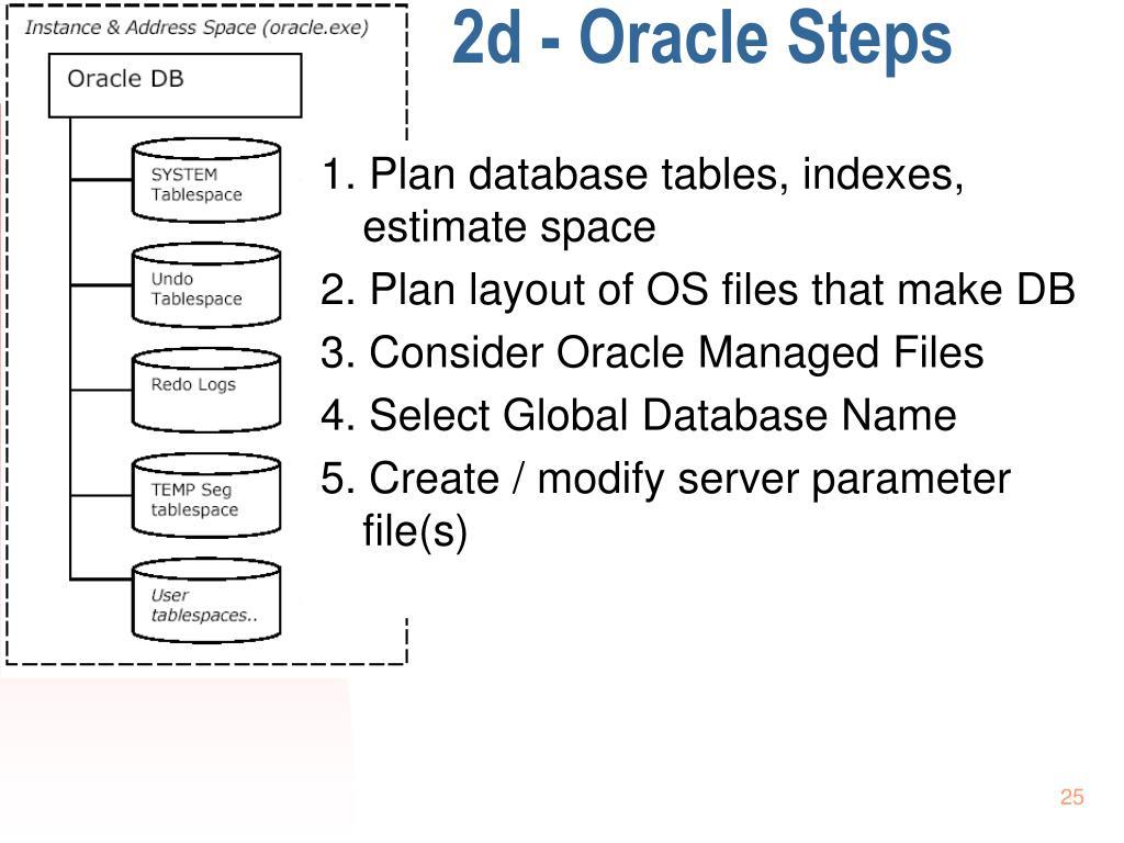 2d - Oracle Steps