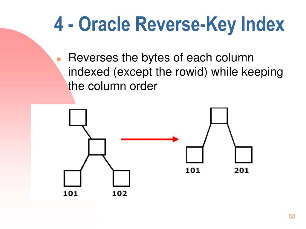 4 - Oracle Reverse-Key Index
