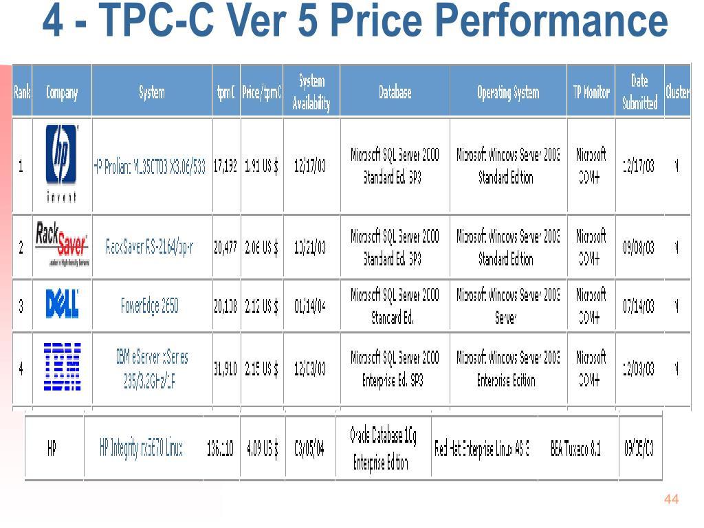 4 - TPC-C Ver 5 Price Performance