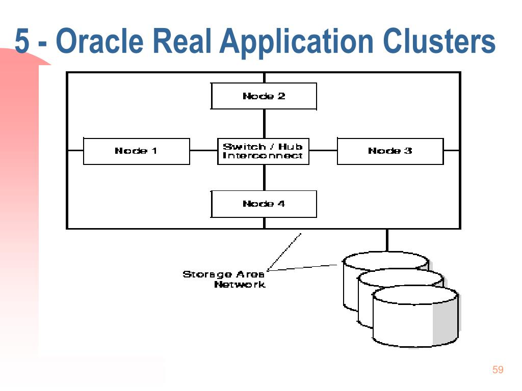5 - Oracle Real Application Clusters