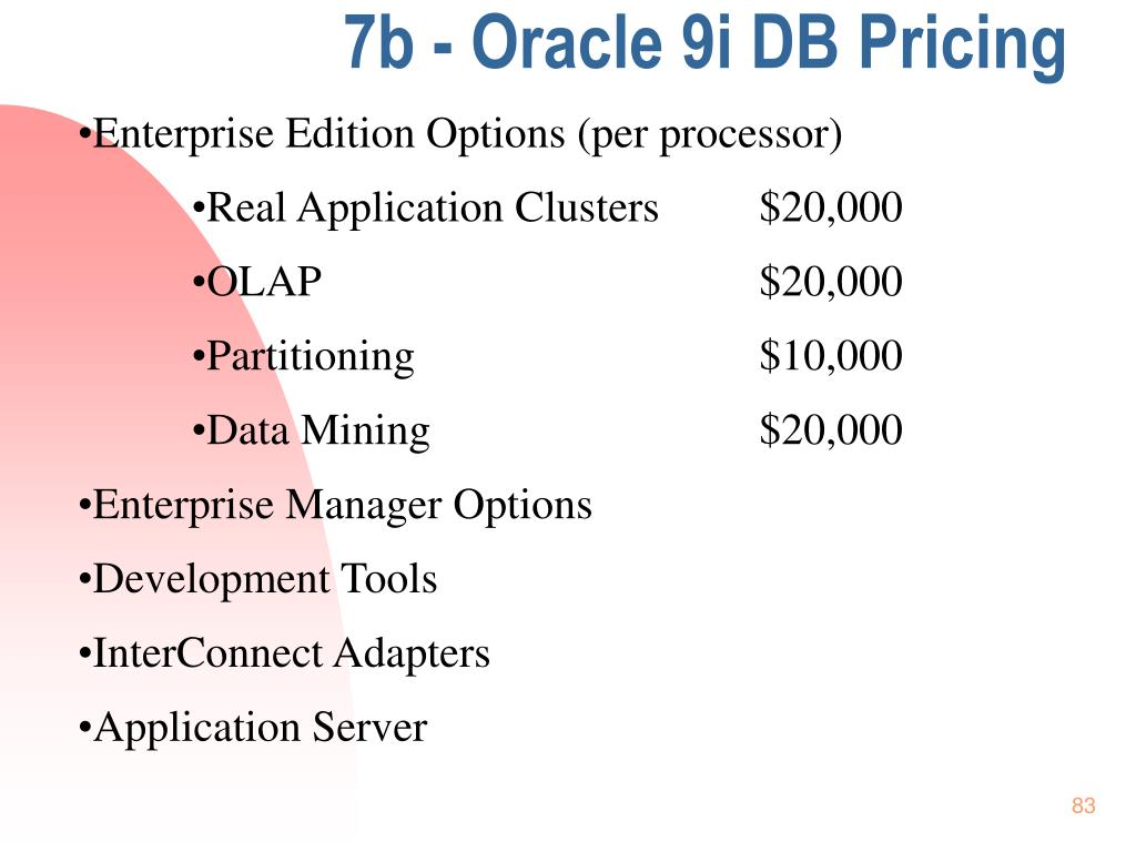 7b - Oracle 9i DB Pricing