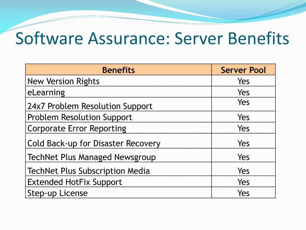 Software Assurance: Server Benefits