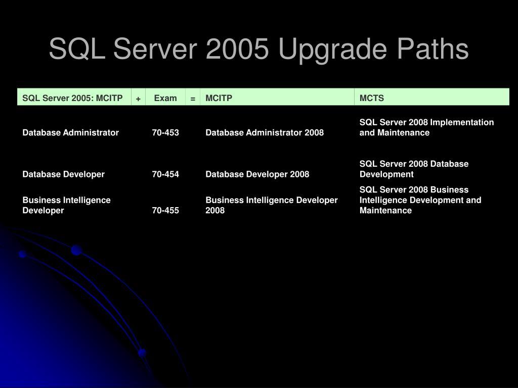 SQL Server 2005 Upgrade Paths