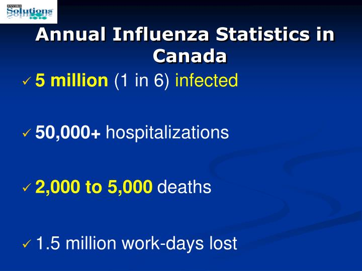 Annual Influenza Statistics in Canada
